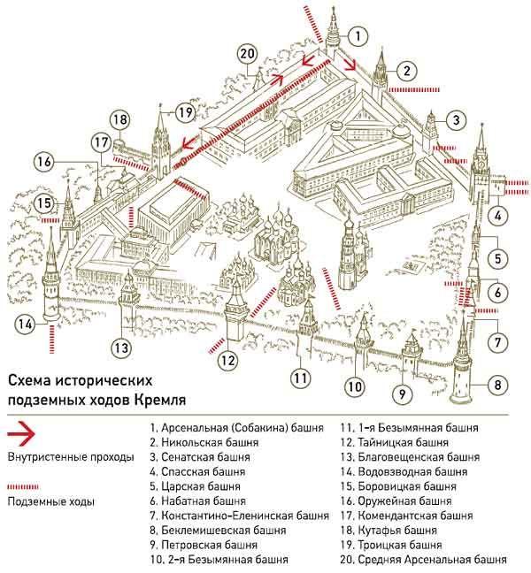 Схема исторических подземных